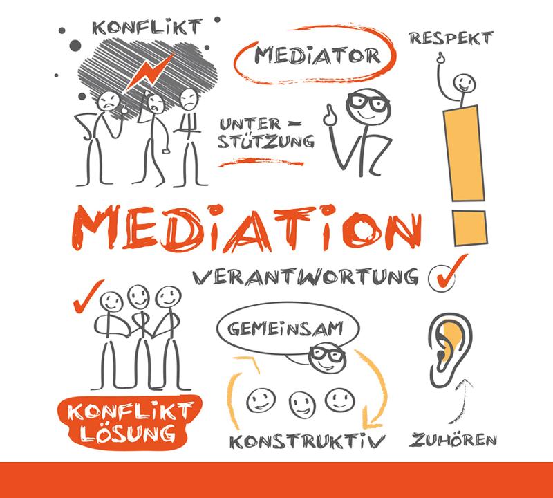 mediation-bm-norbert-nass-wipperfuerth